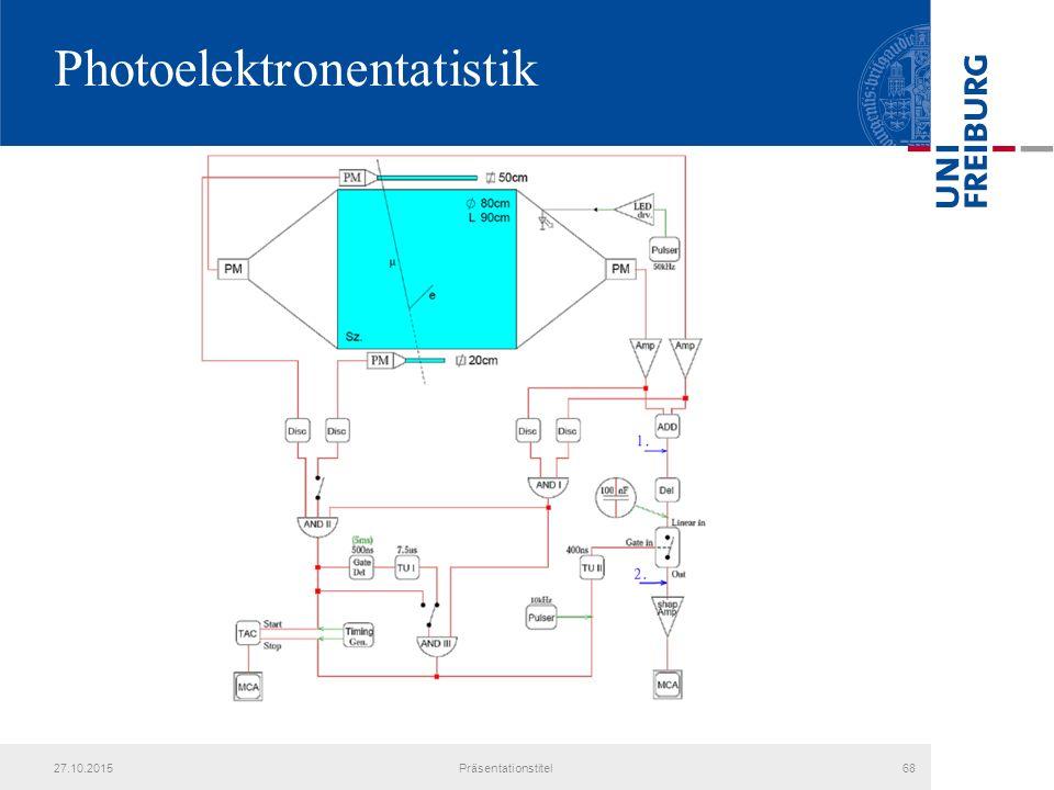 Photoelektronentatistik 27.10.2015Präsentationstitel68