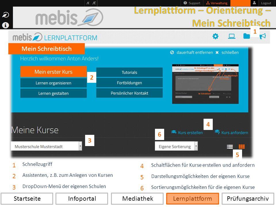 Startseite Infoportal Mediathek LernplattformPrüfungsarchiv 1 Schnellzugriff 2 Assistenten, z.B.