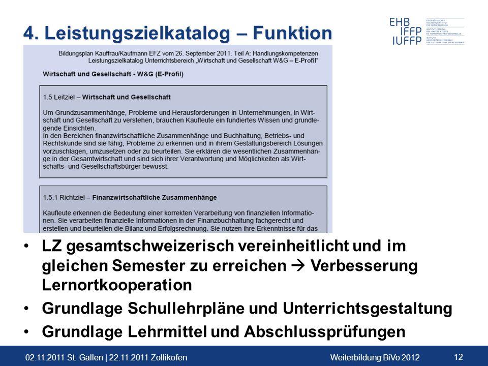 02.11.2011 St. Gallen | 22.11.2011 ZollikofenWeiterbildung BiVo 2012 12 4. Leistungszielkatalog – Funktion LZ gesamtschweizerisch vereinheitlicht und