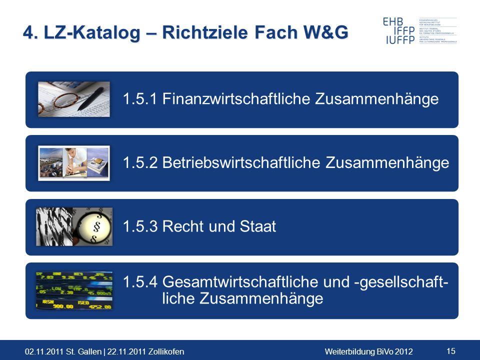 02.11.2011 St. Gallen | 22.11.2011 ZollikofenWeiterbildung BiVo 2012 15 4. LZ-Katalog – Richtziele Fach W&G 1.5.1 Finanzwirtschaftliche Zusammenhänge