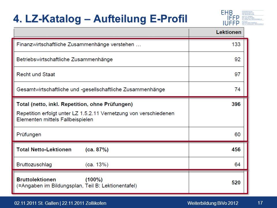 02.11.2011 St. Gallen | 22.11.2011 ZollikofenWeiterbildung BiVo 2012 17 4. LZ-Katalog – Aufteilung E-Profil