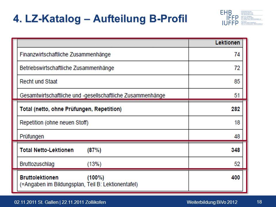 02.11.2011 St. Gallen | 22.11.2011 ZollikofenWeiterbildung BiVo 2012 18 4. LZ-Katalog – Aufteilung B-Profil