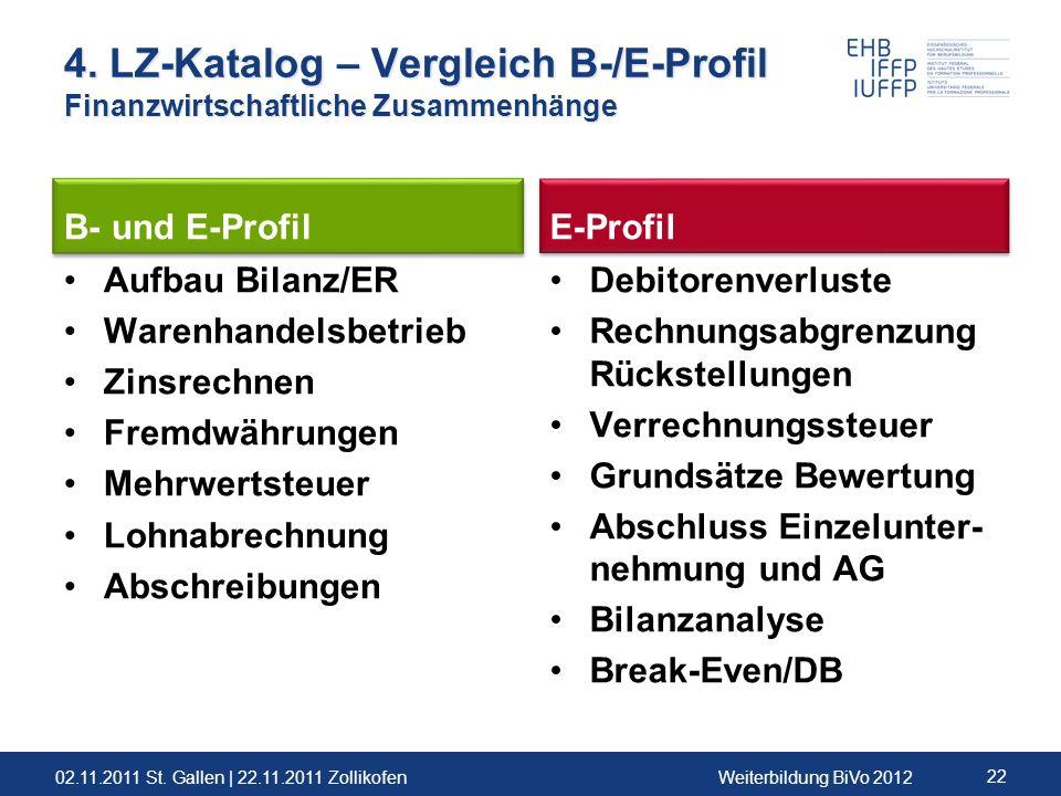 02.11.2011 St. Gallen | 22.11.2011 ZollikofenWeiterbildung BiVo 2012 22 4. LZ-Katalog – Vergleich B-/E-Profil Finanzwirtschaftliche Zusammenhänge B- u