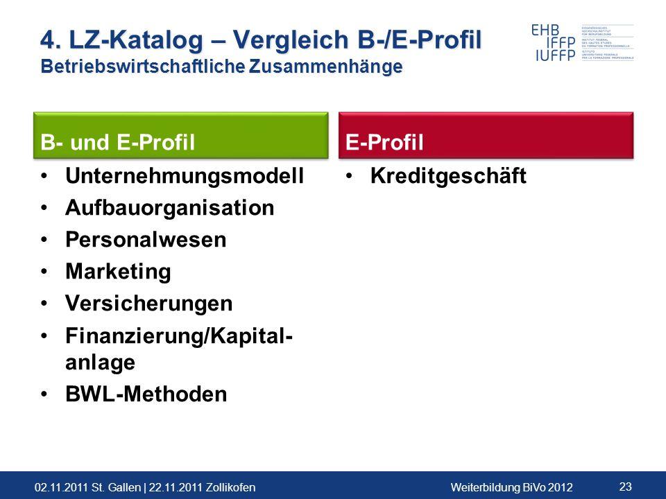 02.11.2011 St. Gallen | 22.11.2011 ZollikofenWeiterbildung BiVo 2012 23 4. LZ-Katalog – Vergleich B-/E-Profil Betriebswirtschaftliche Zusammenhänge B-