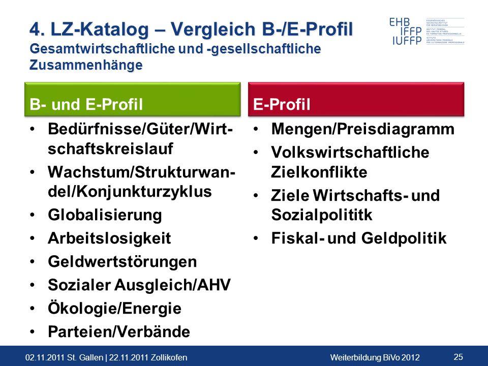 02.11.2011 St. Gallen | 22.11.2011 ZollikofenWeiterbildung BiVo 2012 25 4. LZ-Katalog – Vergleich B-/E-Profil Gesamtwirtschaftliche und -gesellschaftl