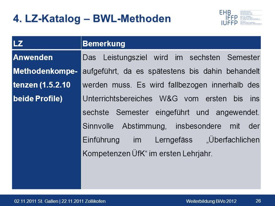 02.11.2011 St. Gallen | 22.11.2011 ZollikofenWeiterbildung BiVo 2012 26 4. LZ-Katalog – BWL-Methoden LZBemerkung Anwenden Methodenkompe- tenzen (1.5.2