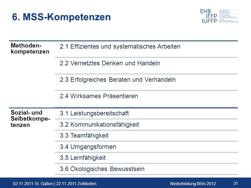 02.11.2011 St. Gallen | 22.11.2011 ZollikofenWeiterbildung BiVo 2012 31 6. MSS-Kompetenzen Methoden- kompetenzen 2.1 Effizientes und systematisches Ar