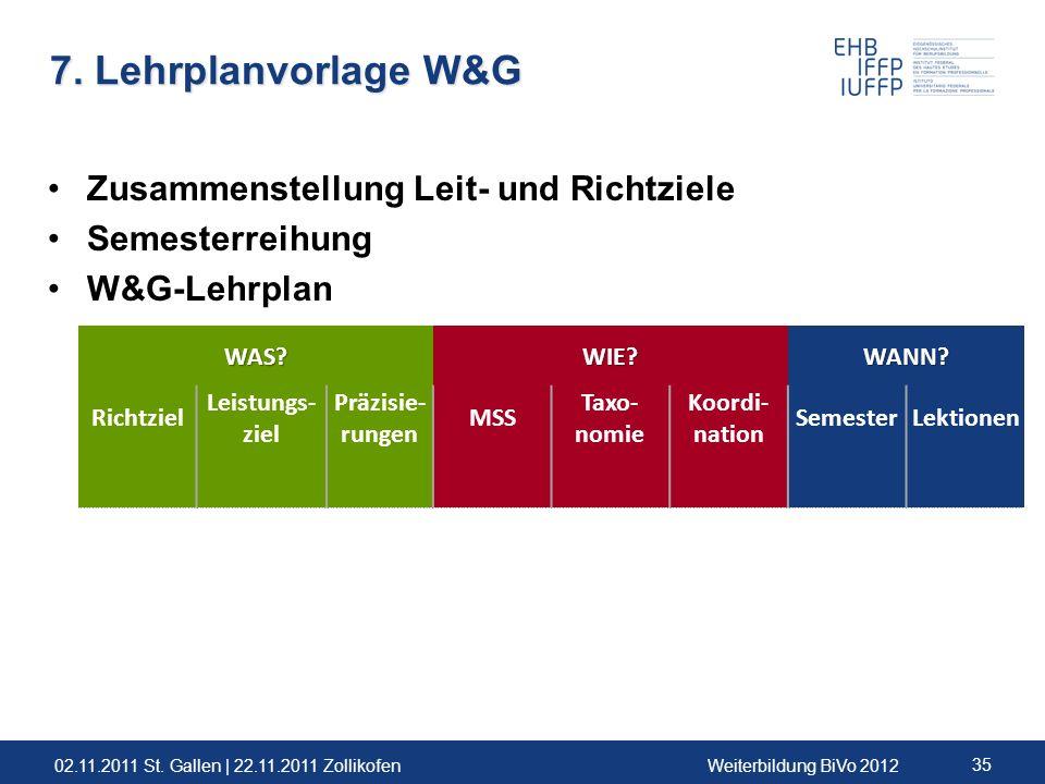 02.11.2011 St. Gallen | 22.11.2011 ZollikofenWeiterbildung BiVo 2012 35 7. Lehrplanvorlage W&G Zusammenstellung Leit- und Richtziele Semesterreihung W