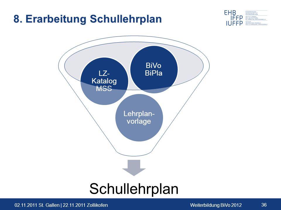 02.11.2011 St. Gallen | 22.11.2011 ZollikofenWeiterbildung BiVo 2012 36 8. Erarbeitung Schullehrplan Schullehrplan Lehrplan- vorlage LZ- Katalog MSS B