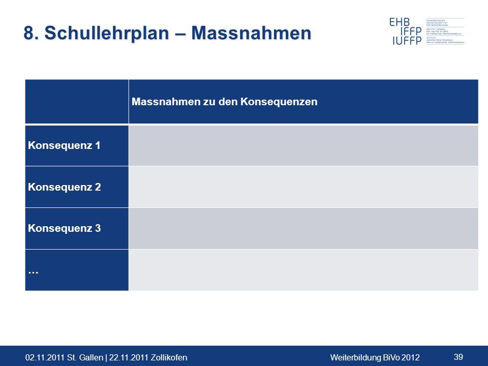 02.11.2011 St. Gallen | 22.11.2011 ZollikofenWeiterbildung BiVo 2012 39 8. Schullehrplan – Massnahmen Massnahmen zu den Konsequenzen Konsequenz 1 Kons
