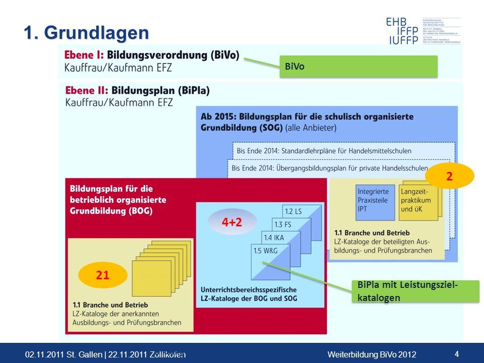 02.11.2011 St. Gallen | 22.11.2011 ZollikofenWeiterbildung BiVo 2012 4 1. Grundlagen 4 Bildungsverordnung Kauffrau/Kaufmann EFZ 21 4+2 2 BiVo BiPla mi