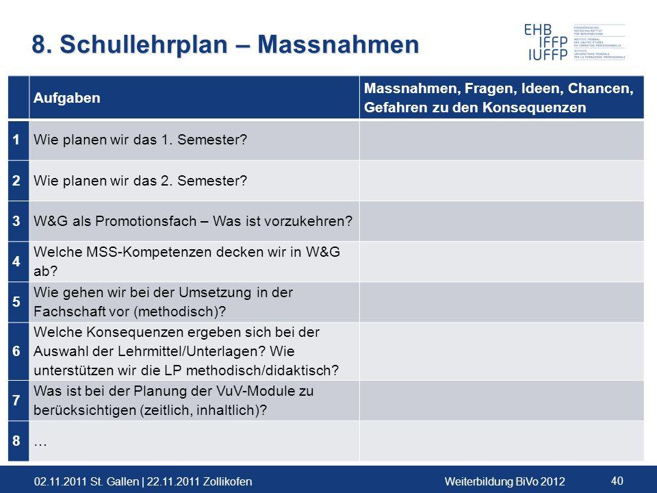 02.11.2011 St. Gallen | 22.11.2011 ZollikofenWeiterbildung BiVo 2012 40 8. Schullehrplan – Massnahmen Aufgaben Massnahmen, Fragen, Ideen, Chancen, Gef