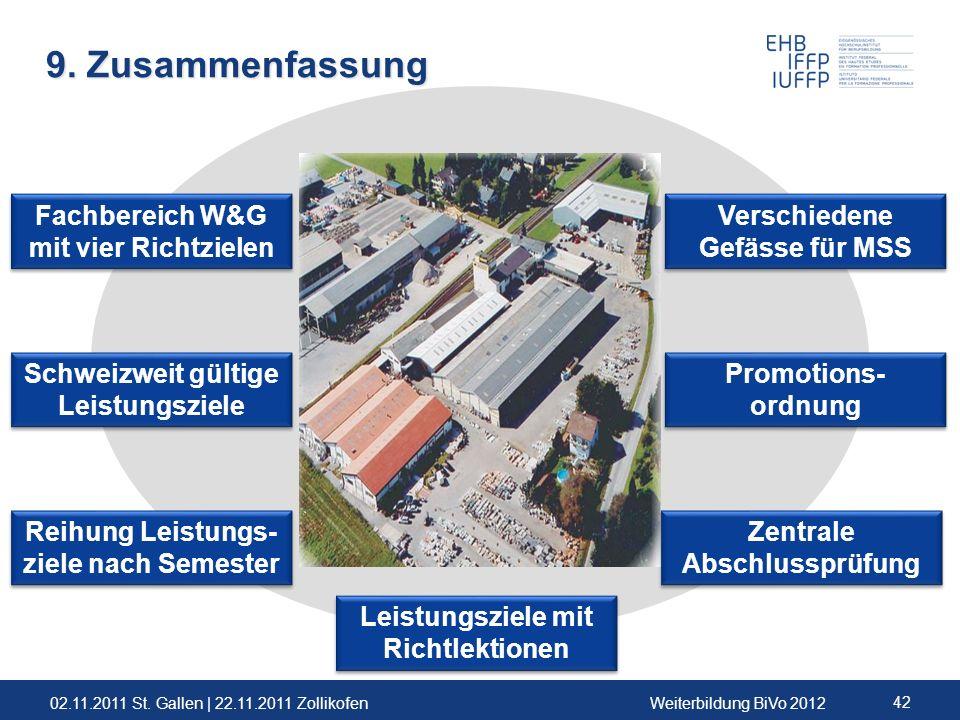02.11.2011 St. Gallen | 22.11.2011 ZollikofenWeiterbildung BiVo 2012 42 Schweizweit gültige Leistungsziele 9. Zusammenfassung Reihung Leistungs- ziele