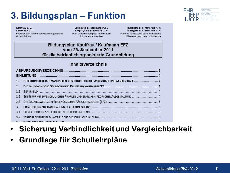 02.11.2011 St. Gallen | 22.11.2011 ZollikofenWeiterbildung BiVo 2012 9 Sicherung Verbindlichkeit und Vergleichbarkeit Grundlage für Schullehrpläne 3.
