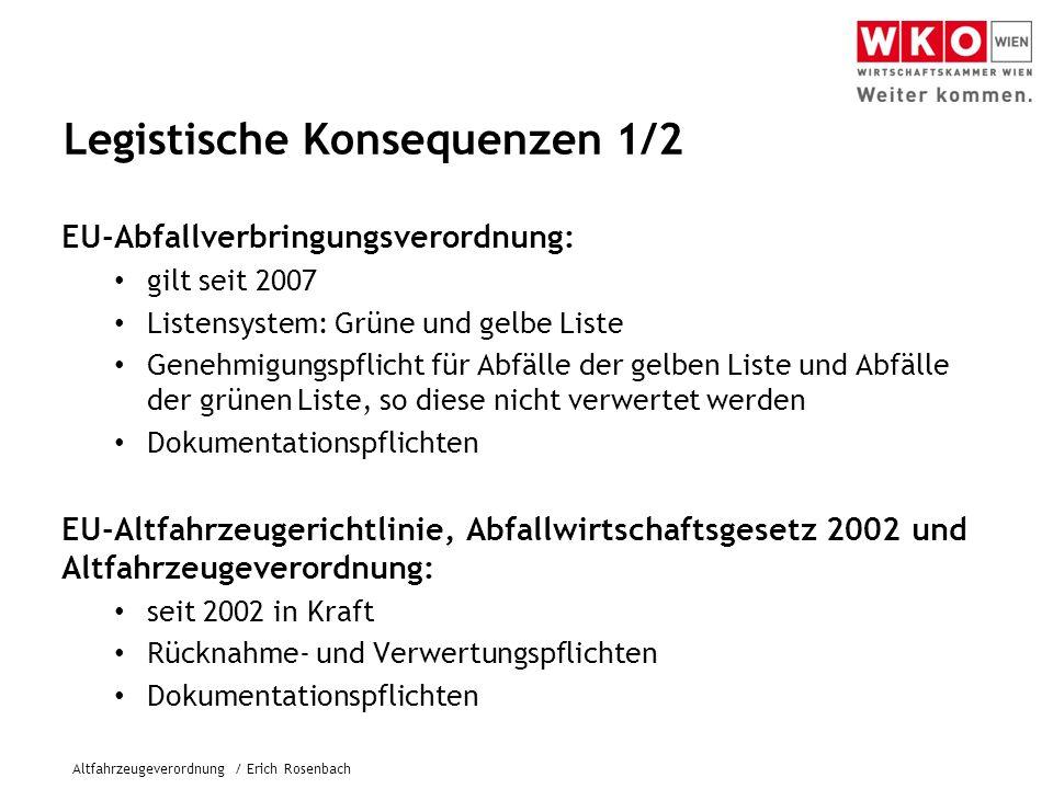 """Altfahrzeugeverordnung / Erich Rosenbach Legistische Konsequenzen 2/2 Erläuternde Dokumente: Correspondents´ Guidelines No 9 – """"Shipment of Waste Vehicles (verbindlich ab 1.9.2016) Bundesabfallwirtschaftsplan – Handbuch zu Kap."""