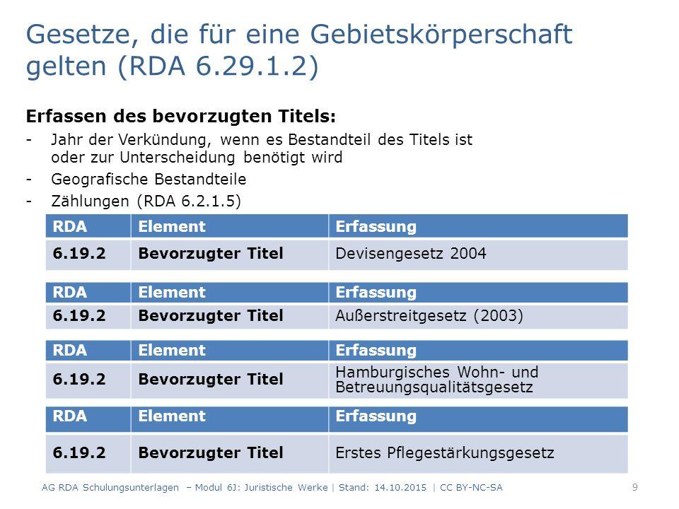 Abweichender Titel: (RDA 6.19.2.5.2) - Voller Gesetzestitel - Amtliche Abkürzung (RDA 6.19.3 D-A-CH) - Abweichende Sprachform – weitere Amtssprachen der Gebietskörperschaft (RDA 6.19.3.4 D-A-CH) Beispiel: Schweizer Bundesgesetz über das Jugendstrafrecht - Abweichender Schrift - Abweichender Schreibweise - Abweichender Transliteration Informationsquelle: Gesetzesblätter, vorliegende Ressource, NSW 10 RDAElementErfassung 6.19.2Bevorzugter TitelJugendstrafgesetz 6.19.3Abweichender Titel des Werks Bundesgesetz über das Jugendstrafrecht 6.19.3Abweichender Titel des WerksJStG 6.19.3Abweichender Titel des Werks Droit pénal des mineurs 6.19.3Abweichender Titel des Werks Diritto penale minorile Gesetze, die für eine Gebietskörperschaft gelten (RDA 6.29.1.2) AG RDA Schulungsunterlagen – Modul 6J: Juristische Werke | Stand: 14.10.2015 | CC BY-NC-SA