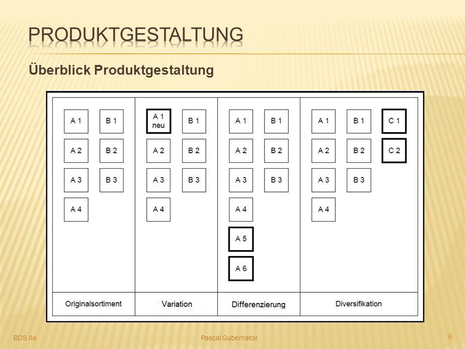 Überblick Produktgestaltung 6 Pascal GubernatorBOS IIa