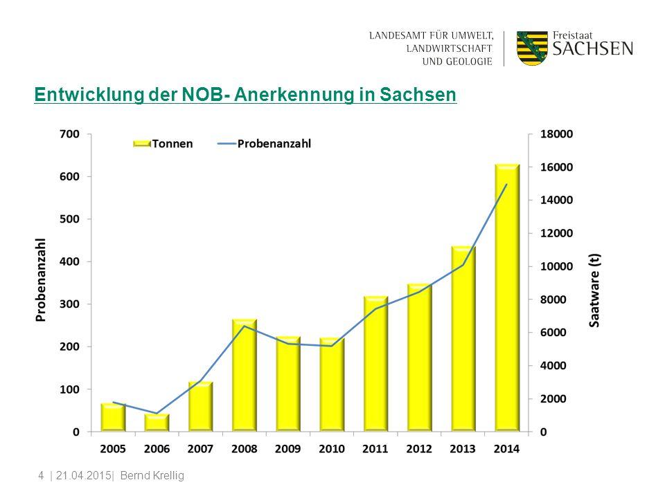 Umfang und Ergebnisse NOB Anerkennung Deutschland 2014/15 BundeslandAnzahl Aufbereiter Anerk.Proben dav.