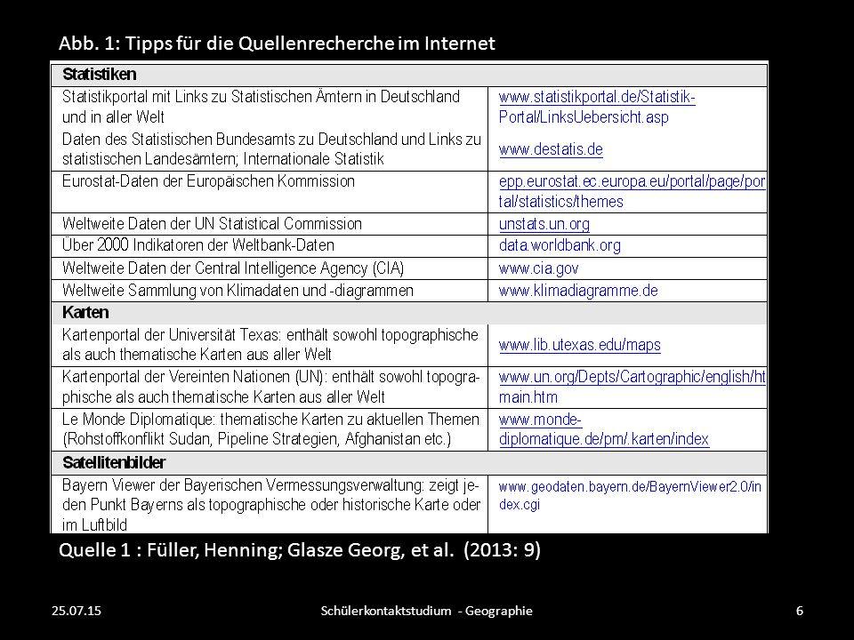 Abb. 1: Tipps für die Quellenrecherche im Internet Quelle 1 : Füller, Henning; Glasze Georg, et al. (2013: 9) 25.07.15Schülerkontaktstudium - Geograph