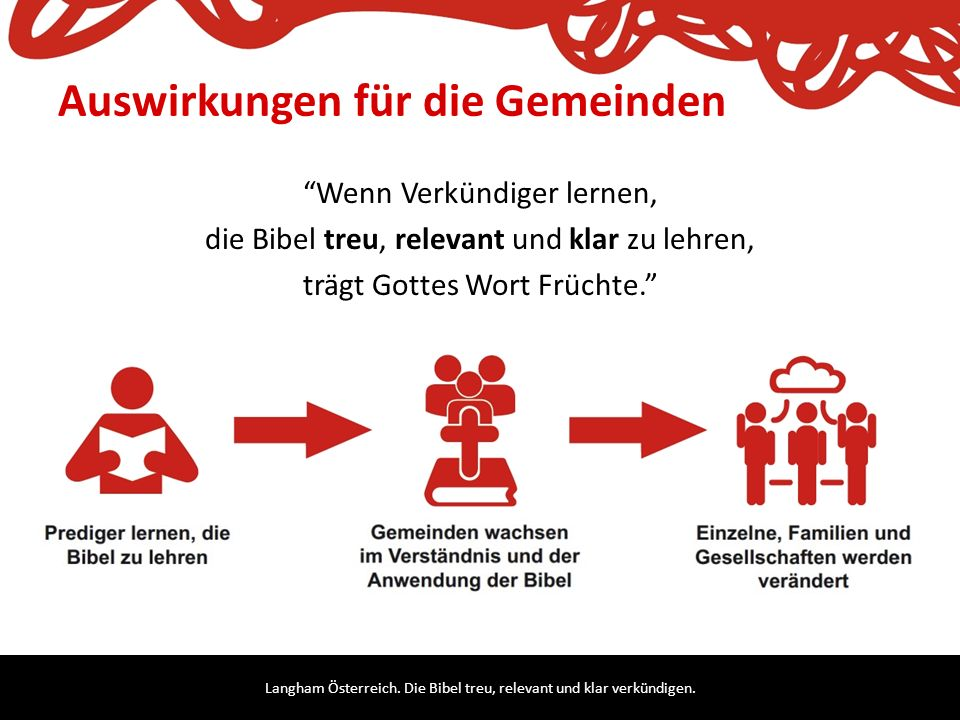 """Langham Österreich. Die Bibel treu, relevant und klar verkündigen. Auswirkungen für die Gemeinden """"Wenn Verkündiger lernen, die Bibel treu, relevant u"""