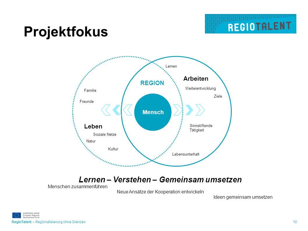 RegioTalent – Regionalisierung ohne Grenzen10 Projektfokus Mensch Freunde Leben Familie Arbeiten Soziale Netze Natur Weiterentwicklung Lernen Sinnstif