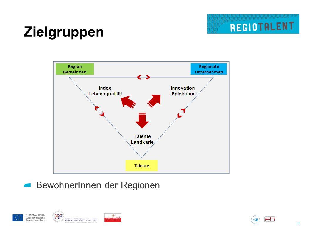 BewohnerInnen der Regionen 11 Zielgruppen