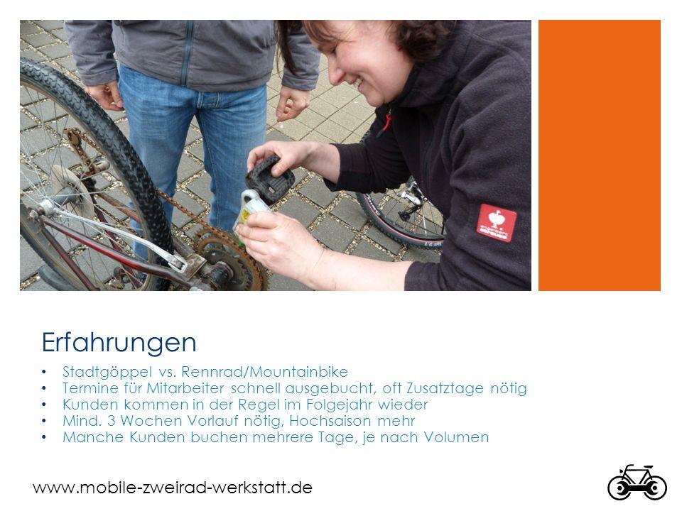 www.mobile-zweirad-werkstatt.de Erfahrungen Stadtgöppel vs.