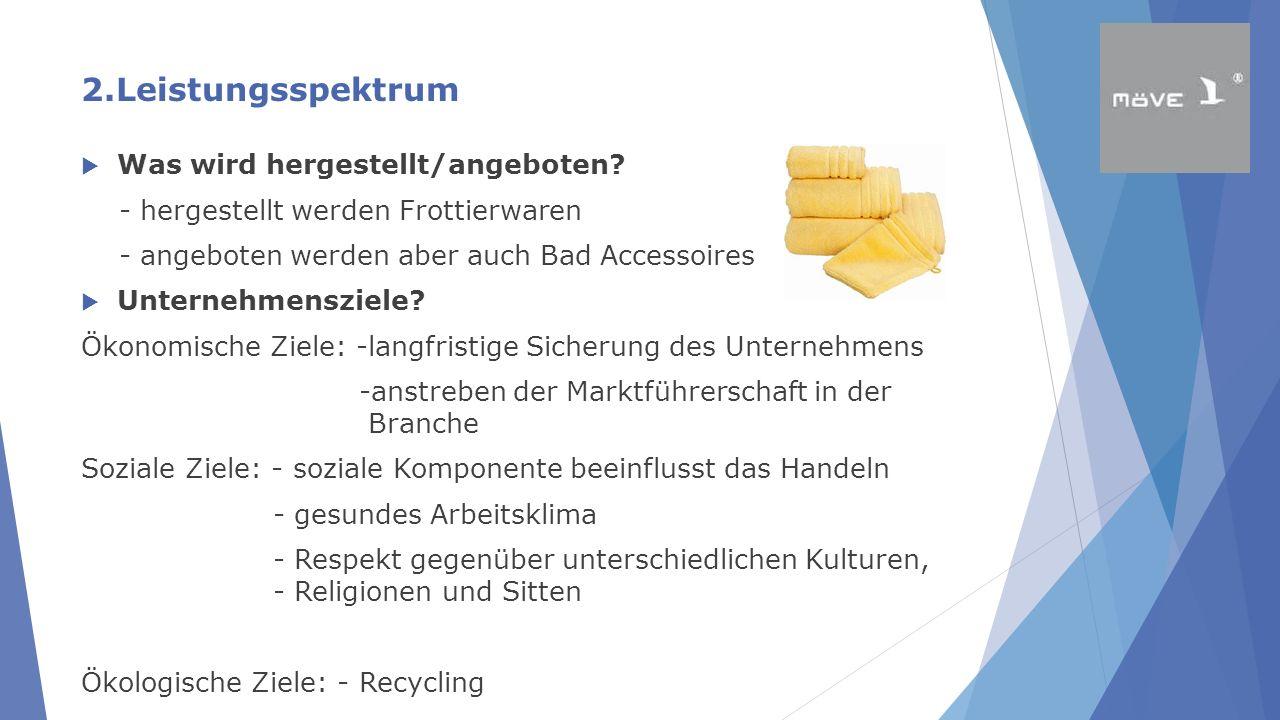 2.Leistungsspektrum  Was wird hergestellt/angeboten? - hergestellt werden Frottierwaren - angeboten werden aber auch Bad Accessoires  Unternehmenszi