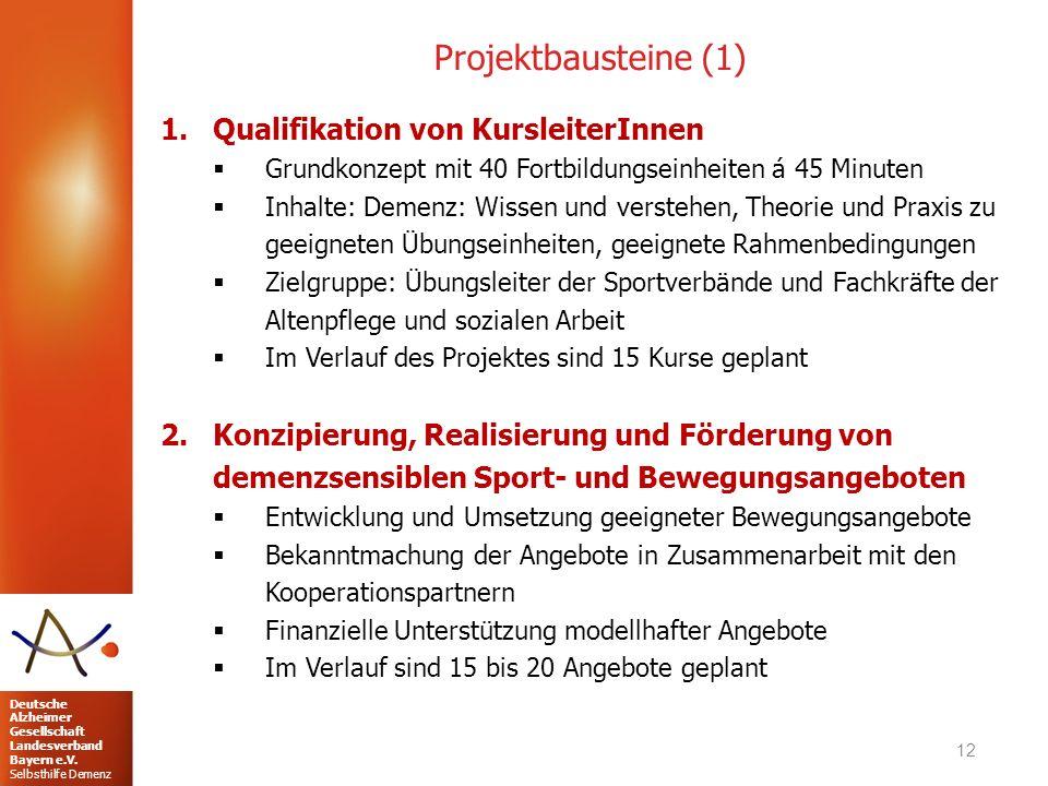 Deutsche Alzheimer Gesellschaft Landesverband Bayern e.V. Selbsthilfe Demenz Projektbausteine (1) 1.Qualifikation von KursleiterInnen  Grundkonzept m