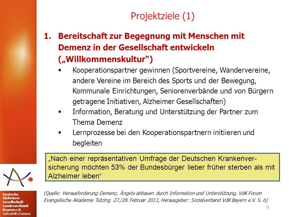 Deutsche Alzheimer Gesellschaft Landesverband Bayern e.V. Selbsthilfe Demenz Projektziele (1) 1.Bereitschaft zur Begegnung mit Menschen mit Demenz in