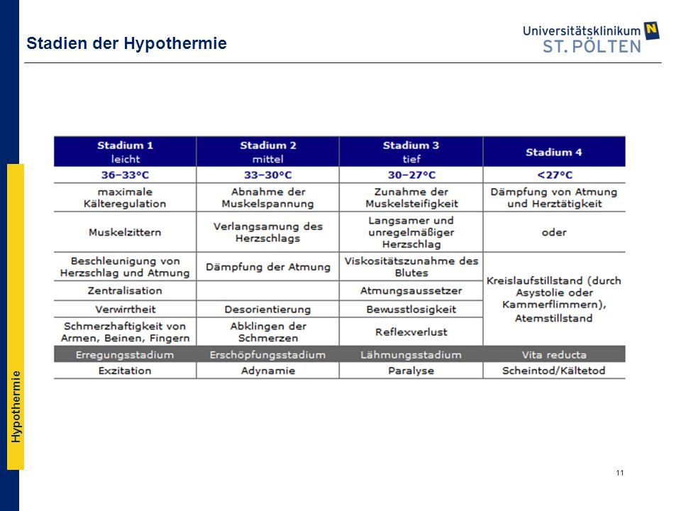 Hypothermie Stadien der Hypothermie 11