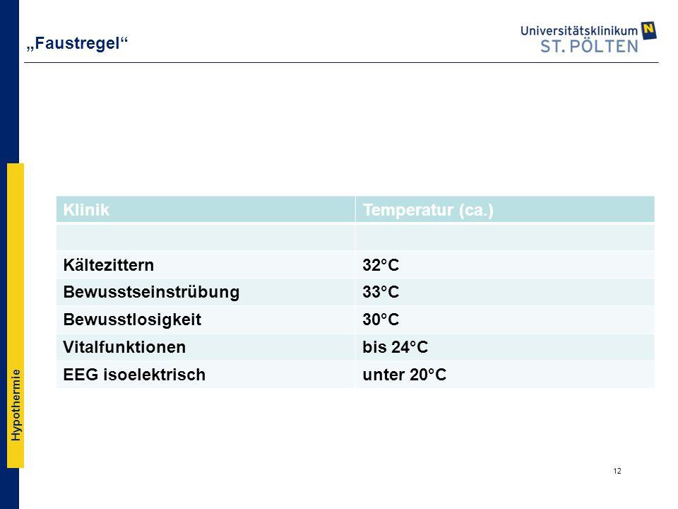"Hypothermie ""Faustregel"" KlinikTemperatur (ca.) Kältezittern32°C Bewusstseinstrübung33°C Bewusstlosigkeit30°C Vitalfunktionenbis 24°C EEG isoelektrisc"