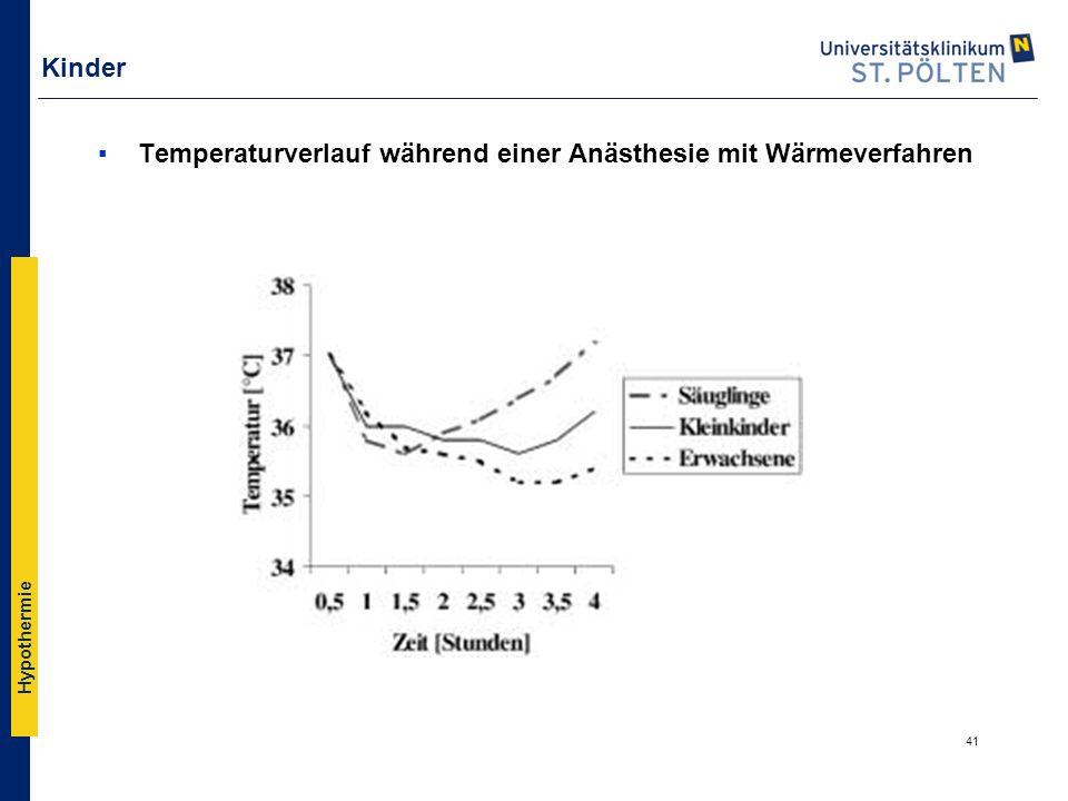 Hypothermie Kinder ▪Temperaturverlauf während einer Anästhesie mit Wärmeverfahren 41