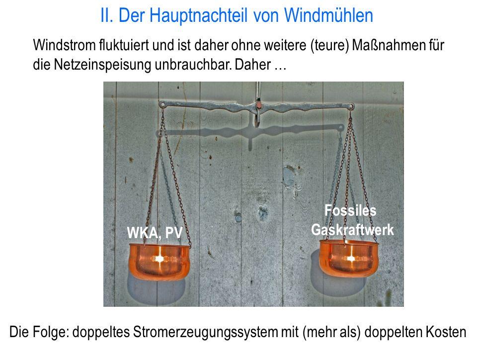 II. Der Hauptnachteil von Windmühlen Windstrom fluktuiert und ist daher ohne weitere (teure) Maßnahmen für die Netzeinspeisung unbrauchbar. Daher … WK