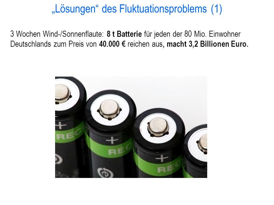 """""""Lösungen"""" des Fluktuationsproblems (1) 3 Wochen Wind-/Sonnenflaute: 8 t Batterie für jeden der 80 Mio. Einwohner Deutschlands zum Preis von 40.000 €"""