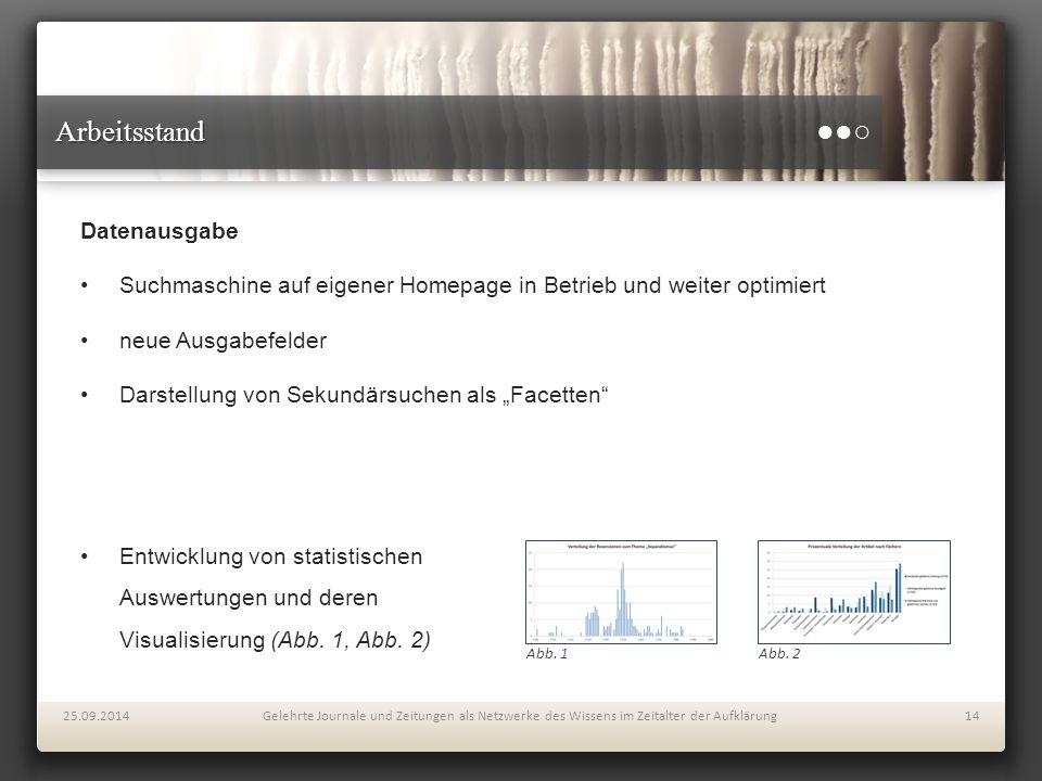 Arbeitsstand Arbeitsstand ●●○ Datenausgabe Suchmaschine auf eigener Homepage in Betrieb und weiter optimiert neue Ausgabefelder Darstellung von Sekund