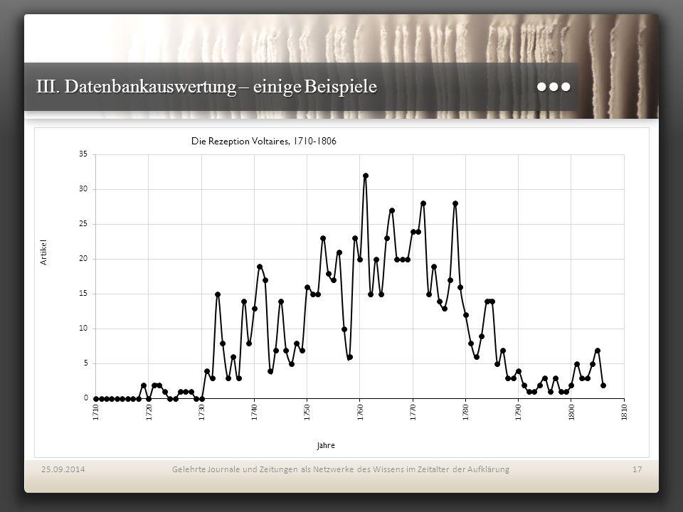 III. Datenbankauswertung – einige Beispiele ●●● 25.09.2014Gelehrte Journale und Zeitungen als Netzwerke des Wissens im Zeitalter der Aufklärung17