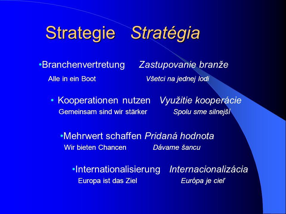 Strategie Stratégia Mehrwert schaffen Pridaná hodnota Wir bieten Chancen Dávame šancu Kooperationen nutzen Využitie kooperácie Gemeinsam sind wir stärker Spolu sme silnejší Internationalisierung Internacionalizácia Europa ist das Ziel Európa je cieľ Branchenvertretung Zastupovanie branže Alle in ein Boot Všetci na jednej lodi