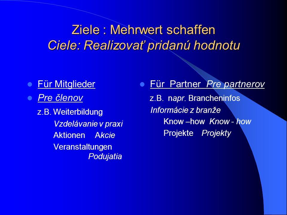 Ziele: Kooperationen Ciele: Kooperácia Zwischen Medzi Mitgliedern členmi Zum Nutzen der Na prospech Mitglieder členov z.B. Börsen napr. Burzy Pooling