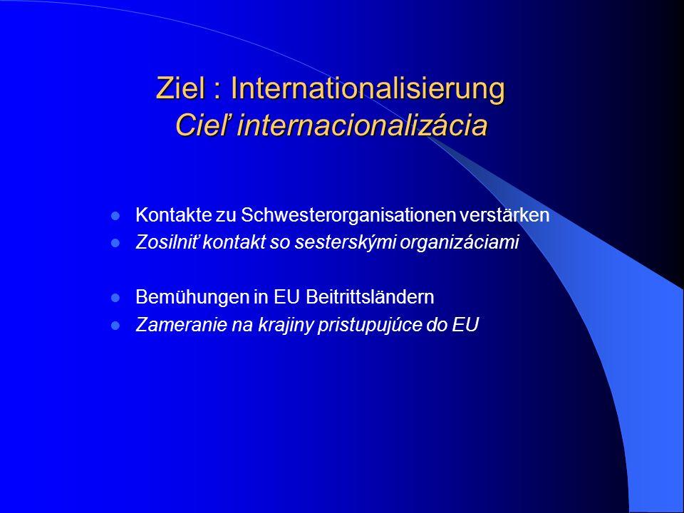 Ziel : Internationalisierung Cieľ internacionalizácia Kontakte zu Schwesterorganisationen verstärken Zosilniť kontakt so sesterskými organizáciami Bemühungen in EU Beitrittsländern Zameranie na krajiny pristupujúce do EU