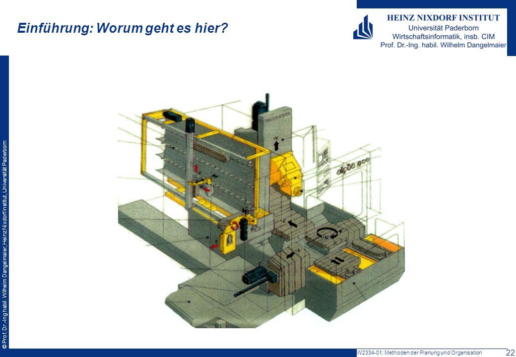 © Prof. Dr.-Ing habil. Wilhelm Dangelmaier, Heinz Nixdorf Institut, Universität Paderborn W2334-01: Methoden der Planung und Organisation Einführung: