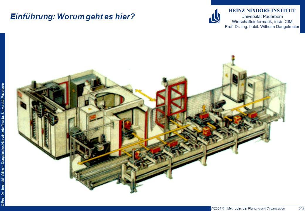 © Prof. Dr.-Ing habil. Wilhelm Dangelmaier, Heinz Nixdorf Institut, Universität Paderborn 1. Einführung: Worum geht es hier? Einführung: Worum geht es