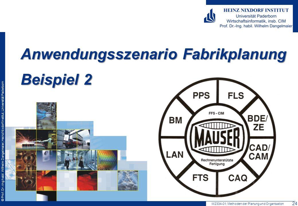 © Prof. Dr.-Ing habil. Wilhelm Dangelmaier, Heinz Nixdorf Institut, Universität Paderborn Anwendungsszenario Fabrikplanung Beispiel 2 W2334-01: Method