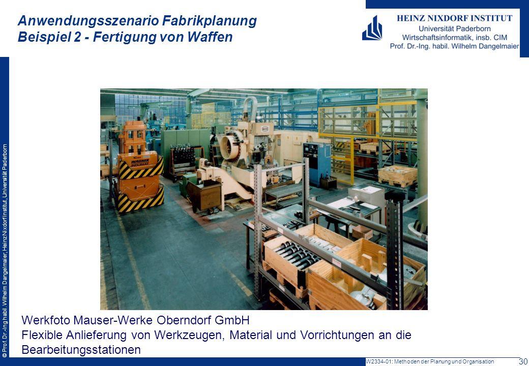 © Prof. Dr.-Ing habil. Wilhelm Dangelmaier, Heinz Nixdorf Institut, Universität Paderborn Werkfoto Mauser-Werke Oberndorf GmbH Flexible Anlieferung vo