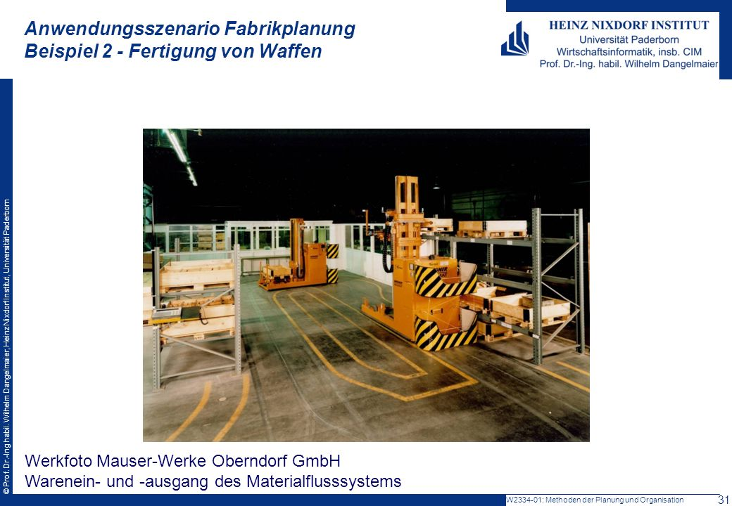 © Prof. Dr.-Ing habil. Wilhelm Dangelmaier, Heinz Nixdorf Institut, Universität Paderborn Werkfoto Mauser-Werke Oberndorf GmbH Warenein- und -ausgang