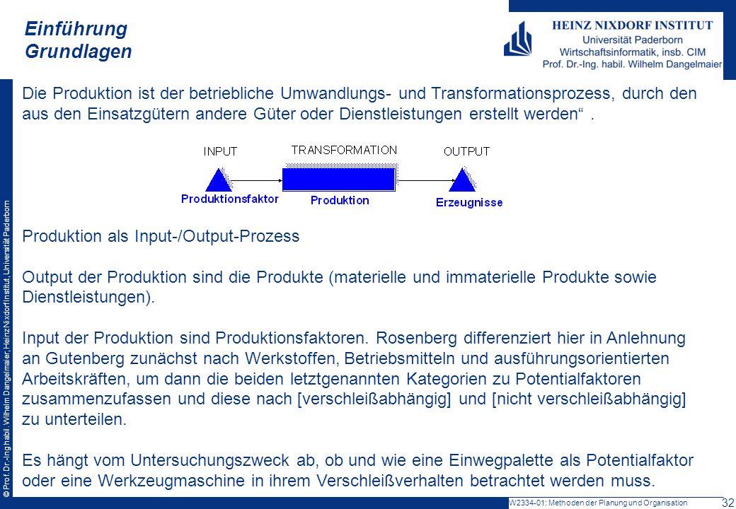 © Prof. Dr.-Ing habil. Wilhelm Dangelmaier, Heinz Nixdorf Institut, Universität Paderborn Einführung Grundlagen W2334-01: Methoden der Planung und Org