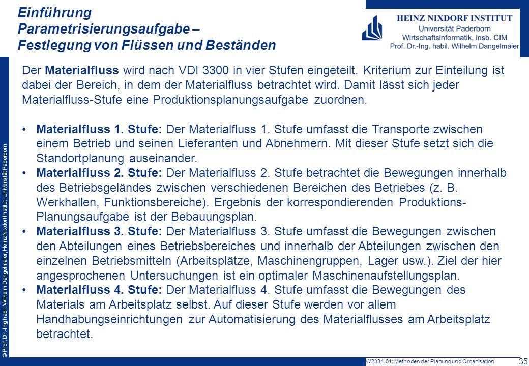 © Prof. Dr.-Ing habil. Wilhelm Dangelmaier, Heinz Nixdorf Institut, Universität Paderborn Einführung Parametrisierungsaufgabe – Festlegung von Flüssen