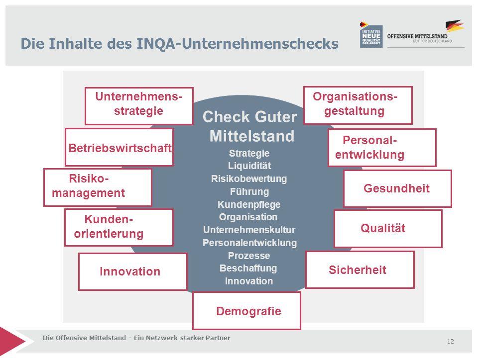 12 Die Offensive Mittelstand - Ein Netzwerk starker Partner Strategie Liquidität Risikobewertung Führung Kundenpflege Organisation Unternehmenskultur