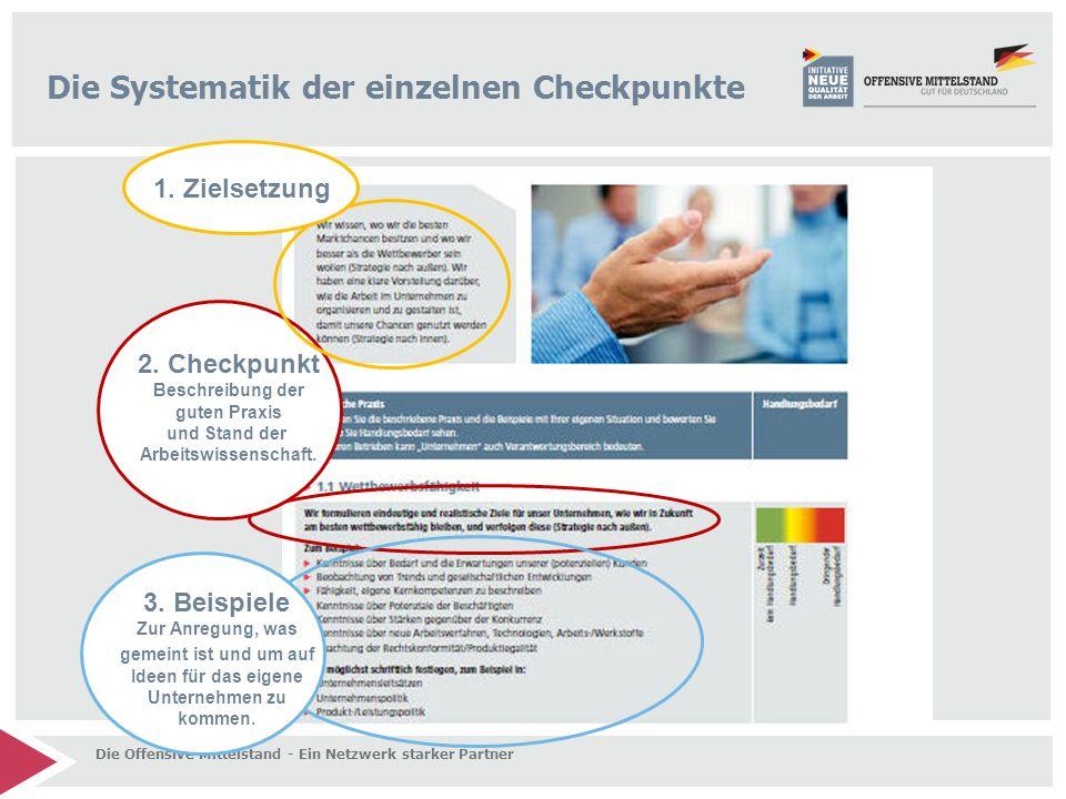 Die Systematik der einzelnen Checkpunkte 2. Checkpunkt Beschreibung der guten Praxis und Stand der Arbeitswissenschaft. 3. Beispiele Zur Anregung, was
