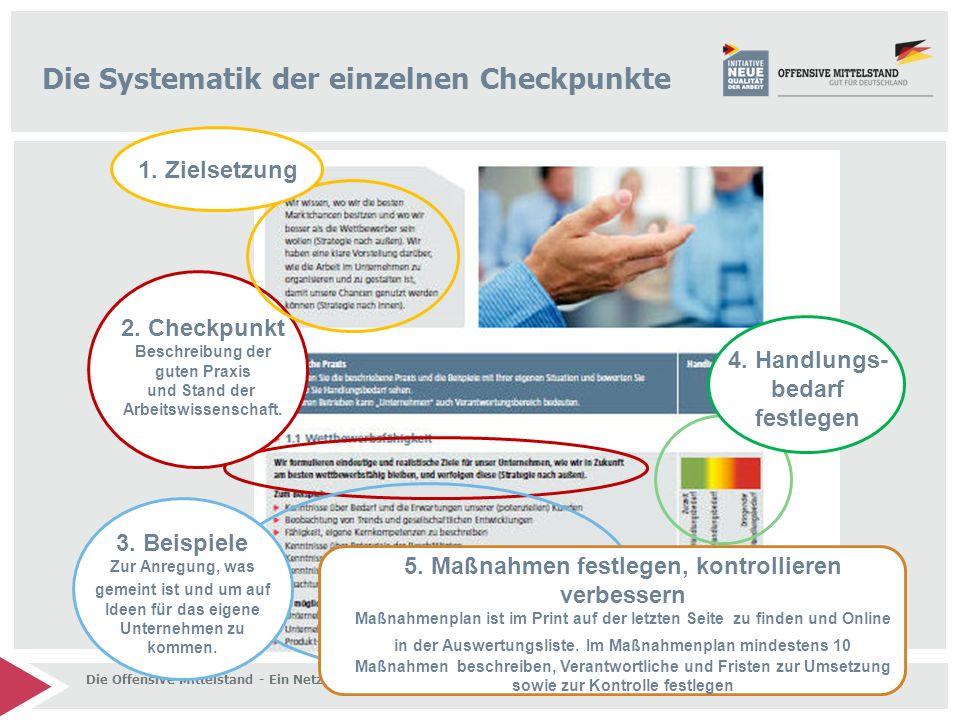 Die Offensive Mittelstand - Ein Netzwerk starker Partner 18 Die Systematik der einzelnen Checkpunkte 2. Checkpunkt Beschreibung der guten Praxis und S